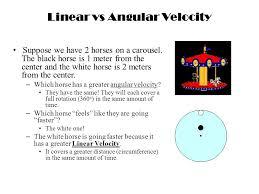 5 linear vs angular velocity