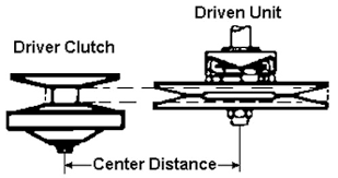 Common Go Kart Torque Converter Questions