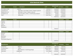 Budgeting For An Event Budget Calc Under Fontanacountryinn Com