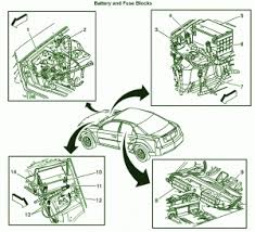 2005 gmc envoy wiring diagram 2005 image wiring 2005 gmc yukon rear a c wiring diagram wiring diagram for car engine on 2005 gmc envoy