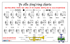 Chart Downloads Free Free Fingering Charts For Trumpet Tuba Horn Monster Oil