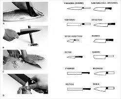 plural form of knife we are kotani the hardware technical dealer and houseware shop