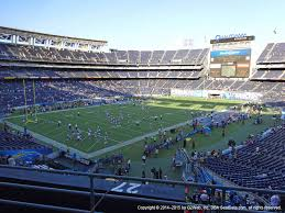 San Diego County Credit Union Stadium View From Club Level
