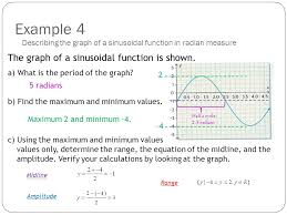 example 4 the graph of a sinusoidal function is shown