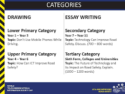 wtisd essay writing and drawing competition anak org wtisd competitions infopack vfinal page 3 wtisd competitions infopack vfinal page 4 wtisd competitions infopack vfinal page 5