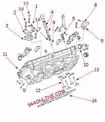 944online your place for porsche 944 parts and 944 tools 944 s cylinder head diagram
