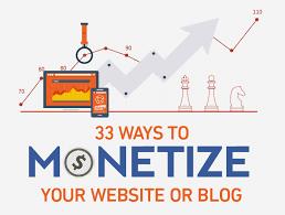 33 Proven Ways To Monetize a Website (or a Blog) - WebsiteSetup.org