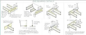 Bci Joist Span Chart Floor Joist Lumber Imackhq Co