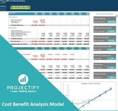 Generic Cost Benefit Analysis Excel Model Template