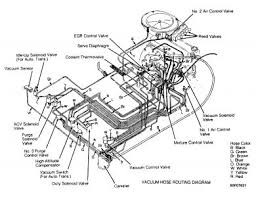 mazda b ignition wiring diagram  1987 mazda b2000 carburetorvehiclepad on 1986 mazda b2000 ignition wiring diagram