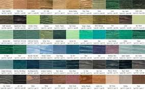 Minwax Stain Mixing Chart Water Based Stain Colors Justfeatured Co