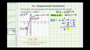 ex find the equation of a transformed exponential function from a graph you