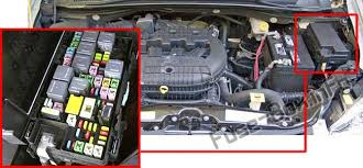 chrysler town country 2008 2016 < fuse box diagram the location of the fuses in the engine compartment chrysler town country voyager