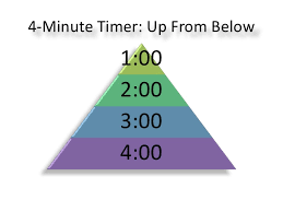 3 minute timer for powerpoint countdown timer slides in powerpoint