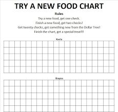 Try New Food Chart Playing With The Kids How Do We Get Our Kids To Try More Foods