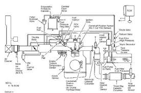 kia sportage vacuum hose diagram engine mechanical problem below is vacuum routing diagram for your 2000 kia sportage