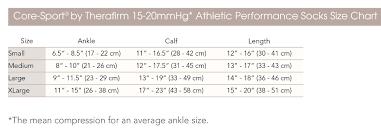 Compression Socks Chart Therafirm 15 20mmhg Core Sport Compression Socks