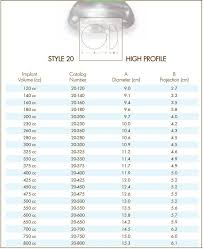 Natrelle Implants Size Chart Natrelle Style 20 Classic Round Gel Silicone Implants High