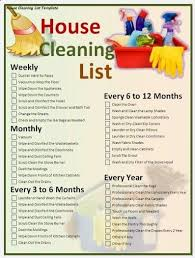 List Of Cleaning Products House Lists Check Wonderful Picture At For