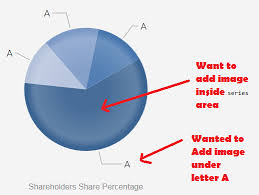 Telerik Pie Chart Example Add Image To The Label Text In Pie Chart In Kendo Ui For