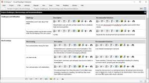 Lessons Learned Template Lessons Learned Template Project Management YouTube 1