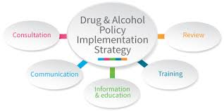 The And Drugs Policy- Alcohol Industry Group A Australian Implementing