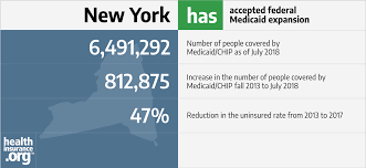 New York And The Acas Medicaid Expansion Eligibility