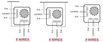 need help identifying motor controlbooth 5 6 8 gif
