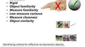 Improving Comprehension Of Measurements Using Concrete Re