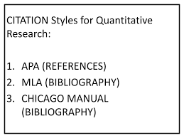 Lesson 9 Citing References Bibliography Ppt Download