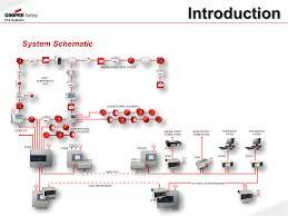 fire alarm wiring diagram carlplant style 4 wiring at Fire Alarm Wiring Diagrams Styles