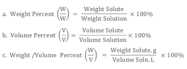 Concentration Of Solutions Expressing Concentration Of Solutions Study Material For Iit Jee