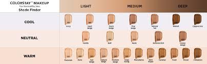 Revlon Colorstay Makeup For Normal Dry Skin