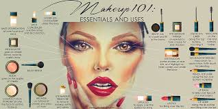 makeup 101 the basics of makeup s makeup 101 basics must have s essential uses every beginner items use for infographic
