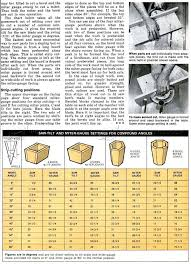 Wood Stability Chart How To Cut Compound Angles Table Saw Wood Dimensional
