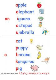 Article With Chart Indefinite Article A An Wall Chart Esl Worksheet By