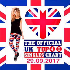 Music Charts February Online Charts Collection