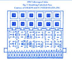 volkswagen cabriolet 4 cyl 1996 fuse box block circuit breaker volkswagen cabriolet 4 cyl 1996 fuse box block circuit breaker diagram