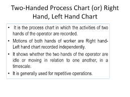 Two Handed Process Chart Process Chart Powerpoint Slides