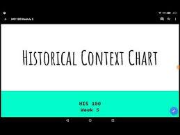 Historical Context Chart His 100 Module 5 Historical Context Chart
