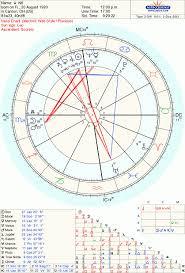 Hexagon Astrology Matthew David Savinar Page 10 Smart
