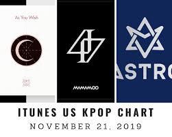 Itunes Us Itunes Kpop Chart November 21st 2019 2019 11 21