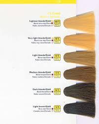 Wella Red Colour Chart Specephquevie Wella Red Hair Colour Chart