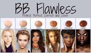 younique bb flawless color chart