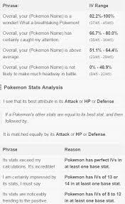 Mystic Appraisal Decoded Pokemon Appraisal Pokemon Go