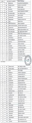 Atma Candidates List 2014 Assam Epubpdf Free
