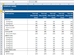 Style Your Excel Template Like A Boss Financial Training