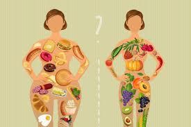 Metabolism variations