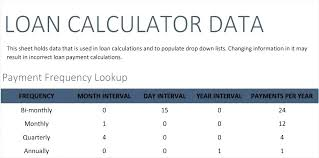 Amortization Schedule With Extra Payments Excel Loan Calculator