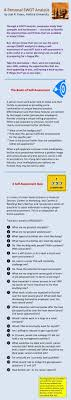 Stunning Strengths And Weaknesses Job Interview Nursing Pictures
